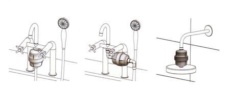 instalacion del filtro de ducha anticloro